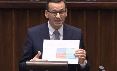 Mateusz Morawiecki zmiażdżył opozycję w Sejmie podczas głosowania nad votum nieufności wobec Jacka Sasina, słowa premiera na długo pozostana w ich pamięci