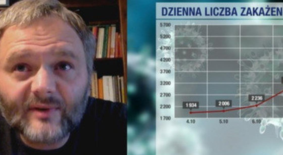 Dr Franciszek Rakowski twierdzi, ze wkrótce czeka nas Wzrost zakażeń koronawirusem w Polsce. Podaje liczby które mówią nawet o 200 tys chorych dziennie